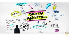 With the advent of technology, digital marketing has been paced up. Now, the very first question that will come to your mind is why digital marketing is important? Let me give you some of the important reasons to choose digital marketing. Marketing Automation, Inbound Marketing, Marketing Digital, Marketing Na Internet, Marketing Online, Mobile Marketing, Content Marketing, Social Media Marketing, Marketing Training