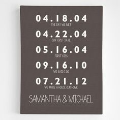 personalized couples key dates wall art: The day we met Our first date First Kiss We said I do We made our house a home <3<3<3<3