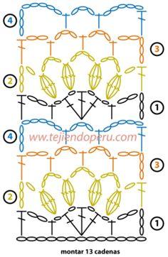 Tutorial: application valance or woven crochet or crochet