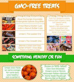 Non gmo candy alternatives