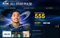 Case Study: NBA All Star Game 2012 si apre al mondo dei social