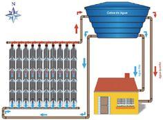 Economize na conta de energia - como fazer seu próprio aquecedor solar para o chuveiro - Cura Pela Natureza Solar Panel Cost, Solar Energy Panels, Solar Panels For Home, Best Solar Panels, Cumulus, Solar Panel Installation, Solar Water, Solar Energy System, Diy Solar