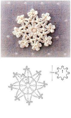 Estrella de Navidad a crochet patrones