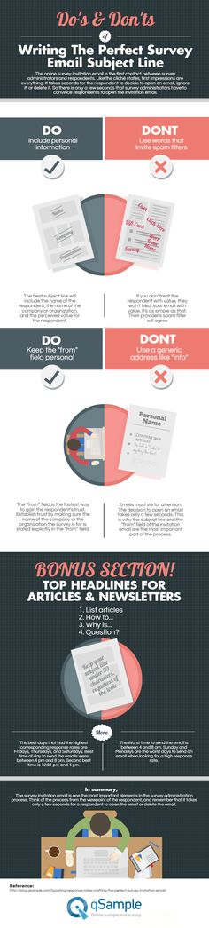 Do's and Don'ts of Writing the Perfect Survey Email Subject Line #infographic #EmailMarketing #Marketing