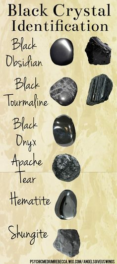 Chart for identifying black crystals