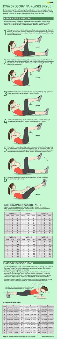 Dwa sposoby na płaski brzuch