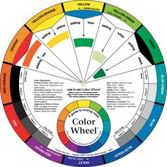 COLOR WHEEL- Color Wheel. This tool for mixing colors defines and illustrates color harmonies so you always have the information you need to create masterpieces. This package contains one color wheel