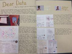 dear data project