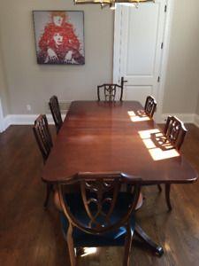 20++ Vintage dining room sets for sale Top