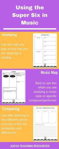 Blog post from Jooya Teaching Resources on using the Super Six in the Music classroom. This post has 10 tips and tricks to use while teaching Summarising in the music classroom.