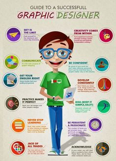 Guide to a Successful Graphic Designer #infographic #designer