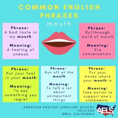 Here are common idioms that use the mouth to convey a different meaning. English Phrases, English Words, English Language, English Study, Learn English, Common Idioms, Idioms And Phrases, Language School, American English