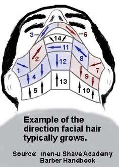 Shaving Tips w/ Schick Hydro® 5 Razor
