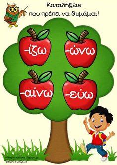 Childhood Education, Kids Education, Special Education, Elementary Teacher, Primary School, Elementary Schools, Autism Activities, Language Activities, School Lessons