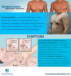 Gynecomastia surgery in bangalore dating