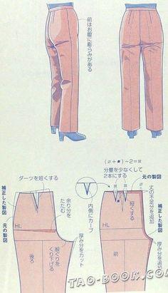 Eliminación de Defectos pantalones