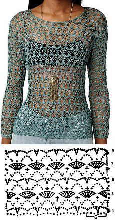 Crochet Tops 87676 Receive more than 3 thousand crochet and amigurumi recipes in your email. Tap the image to learn Pull Crochet, Mode Crochet, Crochet Diy, Crochet Woman, Crochet Amigurumi, Diy Crochet Cardigan, Gilet Crochet, Crochet Shrug Pattern, Crochet Sweaters