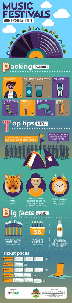 Music Festivals - Your essential guide infographic  #Tips #Music #Festival #Infographic