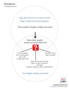 Body Boundaries  Worksheets Bodies And Therapy