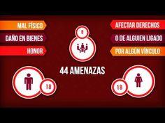 El derecho a defender los derechos humanos en México