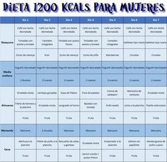 Dieta1200 para mujeres: 5 kilos en 7 dias
