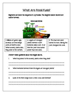 Fossil Fuels | Science Worksheets, Physical Science and Worksheets