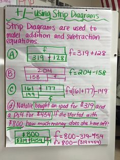 strip diagram anchor chart 2001 ford f250 super duty wiring 10 best diagrams images 4th grade math 4 pisd gardens es