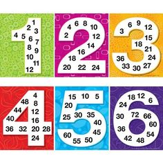 Math Fact Fluency, Multiplication And Division, Multiplication Facts, Math Facts, Math Poster, Really Good Stuff, Next Generation Science Standards, Math Projects, Classroom Posters