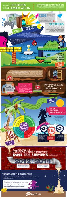 TemboSocial on gamification in enterprise [Infographic]