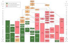 História da família Unix