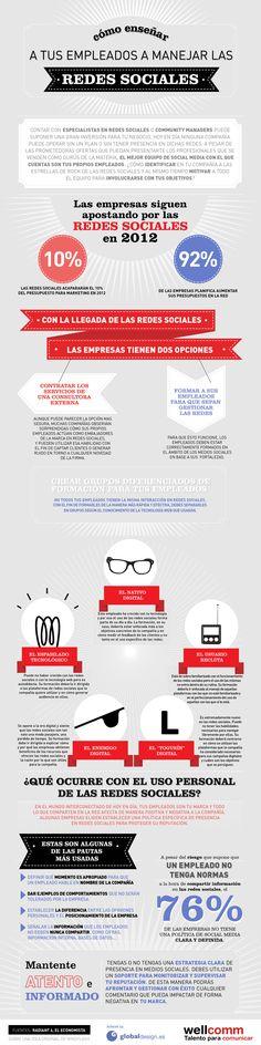 Cómo enseñar a tus empleados a manejar las redes sociales #infografia (repinned by @ricardollera)