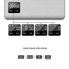 Etekcity New Crafted Multifunction Food Kitchen Scale Fingerprint Technology, Essential Kitchen Tools, Digital Kitchen Scales, Battery Indicator, Digital Scale, Calorie Counting, New Crafts, Day Use, Engineering