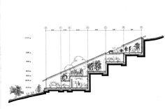 Renzo Piano Building Worshop   Punta Nave (Genoa), Italy, 1989/1991