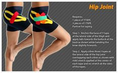 Kinesiology taping instructions for the hip joint (Joint Pain Relief Physical Therapy) Hip Flexor Pain, Bursitis Hip, Tight Hip Flexors, Hip Pain, Back Pain, Kt Tape Hip Flexor, Syndrome Ehlers Danlos, K Tape, Kinesiology Taping