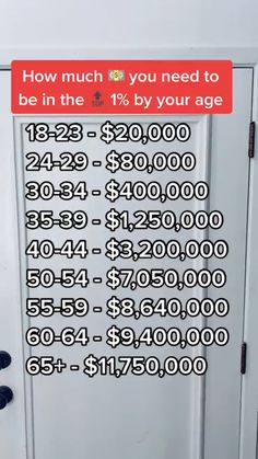 Ways To Earn Money, How To Get Money, Investing Money, Saving Money, Teen Life Hacks, Money Plan, Budget Organization, Business Money, Budgeting Money