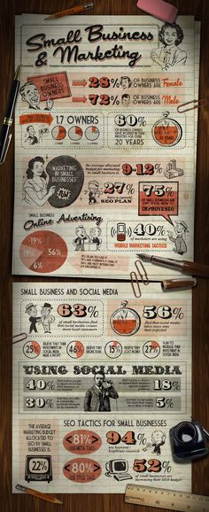 Love the fun, retro feel of the graphics and type in this #infographic on small business marketing.  #smallbusiness #JannaHoiberg