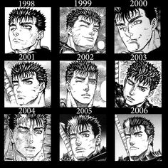 The evolution of Guts