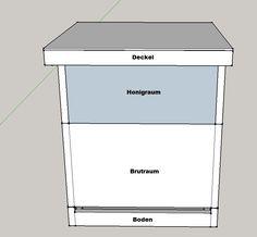 fillybase fillyboy honig abf llen abf llk bel neigen abf llkanne schr g stellen. Black Bedroom Furniture Sets. Home Design Ideas