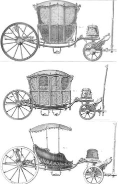 Encyclopedie - Carrosses