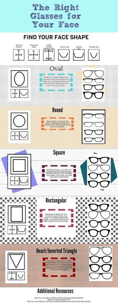 The right glasses for your face