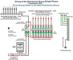 Wiring of distribution board wiring diagram with DP MCB and SP MCBS ...