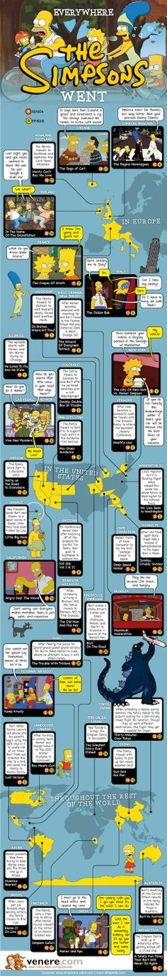 Lugares visitados por Los Simpson en 25 años