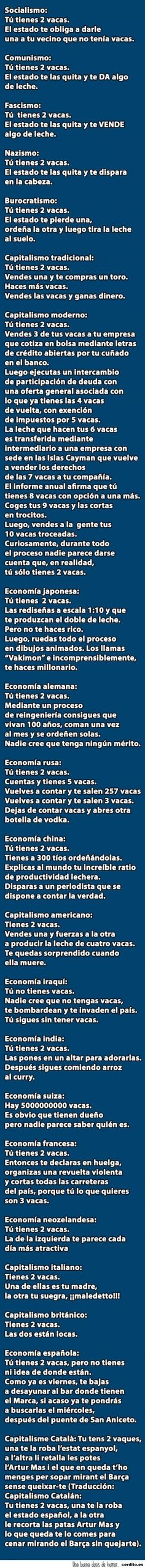 La Economía MUndial representada por DOS VACAS!!
