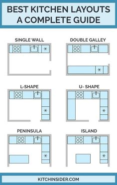 Best Kitchen Layouts - A Design Guide Kitchen design and renovation help and advice on the best kitchen layouts and designs for your renovation project. diy kitchen projects Best Kitchen Layouts - A Design Guide Best Kitchen Layout, Kitchen Room Design, Best Kitchen Designs, Home Decor Kitchen, Interior Design Kitchen, Diy Kitchen, Home Design, Small Kitchen Layouts, Kitchen Layout Plans