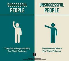 Successful vs. Unsucessful People Card Series #5