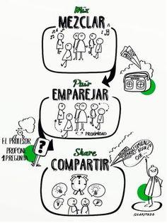 """Aprendizaje cooperativo: """"Mezclar, emparejar, compartir"""""""