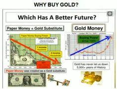 best international money transfer  - http://transferguru.org/