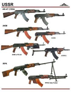 guns of ussr