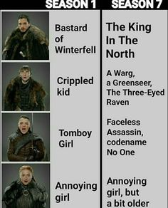 Actually, Sansa is one of the most powerful women in Westeros.