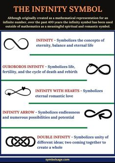 Alphabet Symbols, Occult Symbols, Spiritual Symbols, Angelic Symbols, Infinity Meaning, Infinity Symbol, Empath Symbol, Dnd Stories, Witchcraft Books